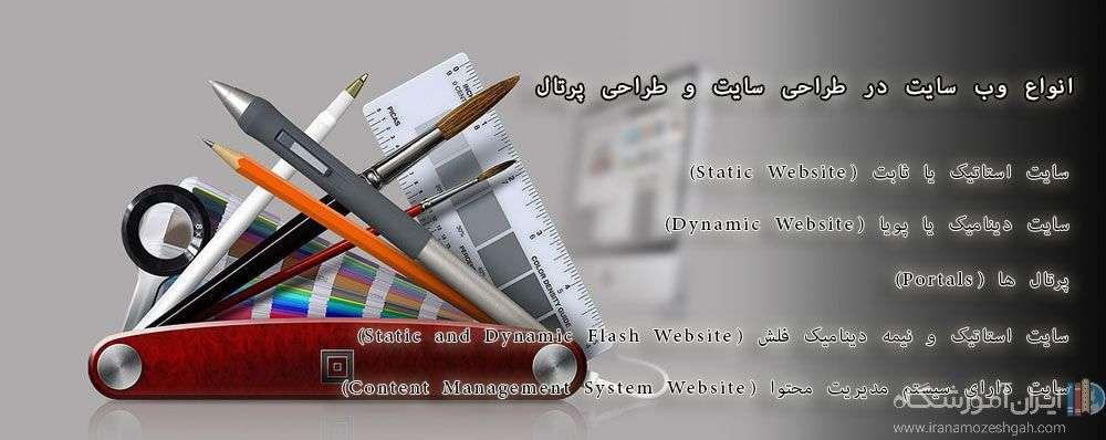 وب سایت چیست و معرفی انواع وب سایت بر اساس رابط کاربری