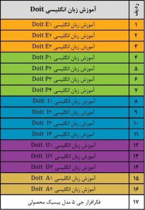 دوره آموزش زبان انگلیسی DOIT پنج سطح - آموزش زبان DOIT