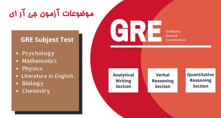 موضوعات آزمون GRE